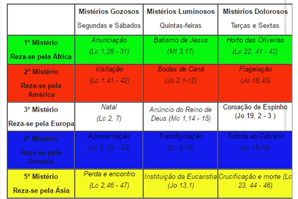 terço_missionário